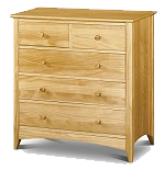 Kendal 3+2 Drawer Chest